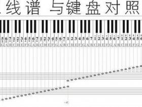孩子学古筝还是学钢琴好(钢琴和古筝哪个值得学)