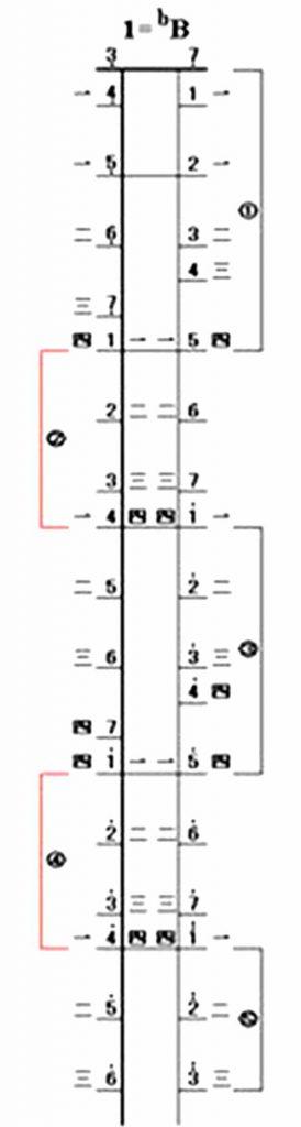 二胡教学:定音DA后,空弦怎样拉出1234567?