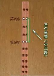 二胡大小三度音程指法练习
