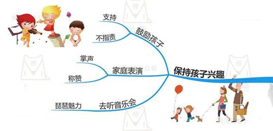 学习琵琶(孩子学好琵琶还需要父母陪伴!)